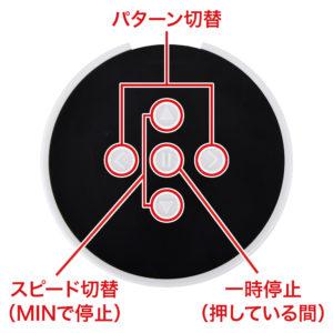 操作は左右でパターン変更、上下でスピード変更、中央ボタンで一時停止。LEDランプでパターンの判別ができます。